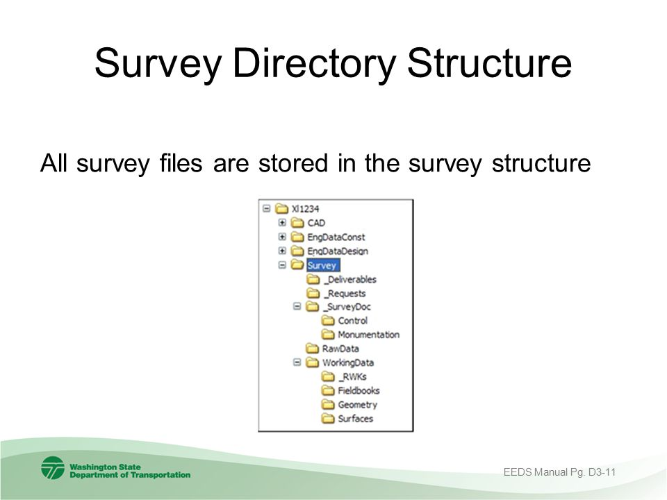 Survey Directory Structure All survey files are stored in the survey structure EEDS Manual Pg. D3-11