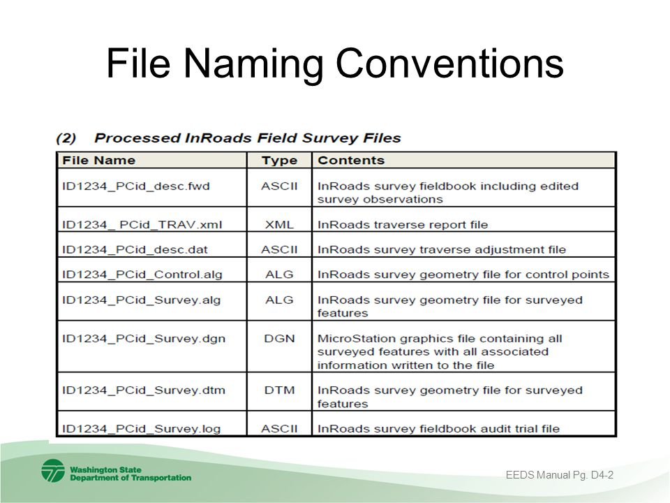 File Naming Conventions EEDS Manual Pg. D4-2