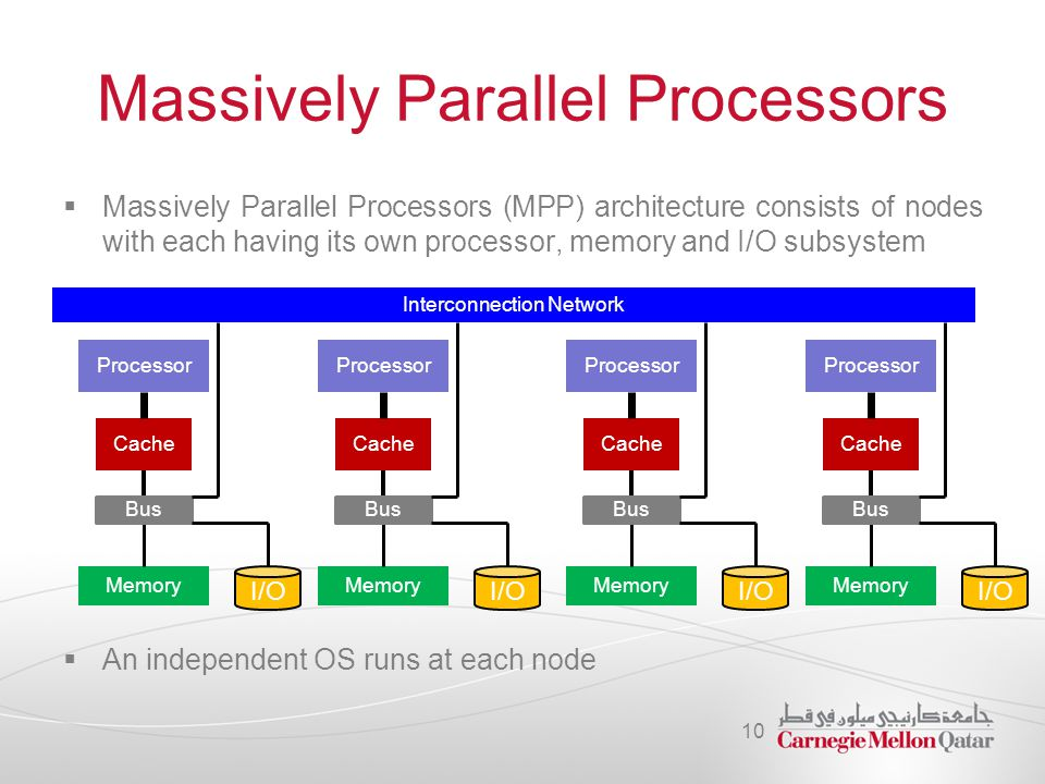Massively Parallel Processors  Massively Parallel Processors (MPP) architecture consists of nodes with each having its own processor, memory and I/O