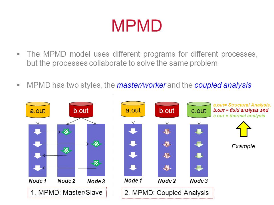 MPMD  The MPMD model uses different programs for different processes, but the processes collaborate to solve the same problem  MPMD has two styles,
