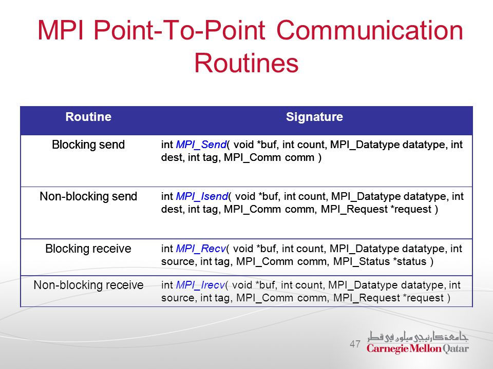 MPI Point-To-Point Communication Routines 47 RoutineSignature Blocking send int MPI_Send( void *buf, int count, MPI_Datatype datatype, int dest, int t