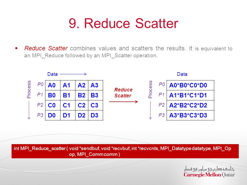 9. Reduce Scatter  Reduce Scatter combines values and scatters the results. It is equivalent to an MPI_Reduce followed by an MPI_Scatter operation. i