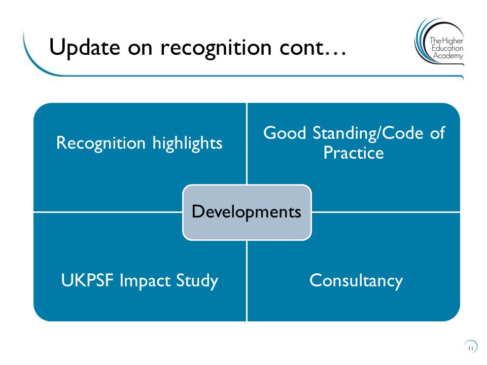 11 Update on recognition cont… Recognition highlights Good Standing/Code of Practice UKPSF Impact Study Consultancy Developments