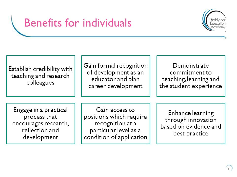 13 Benefits for individuals Establish credibility with teaching and research colleagues Gain formal recognition of development as an educator and plan