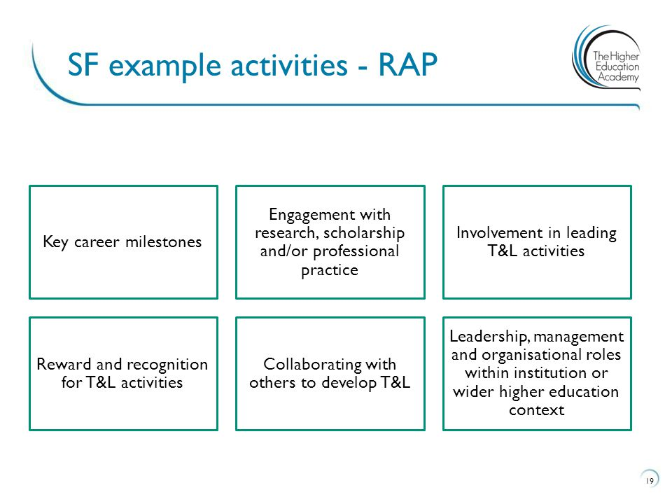 Key career milestones Engagement with research, scholarship and/or professional practice Involvement in leading T&L activities Reward and recognition