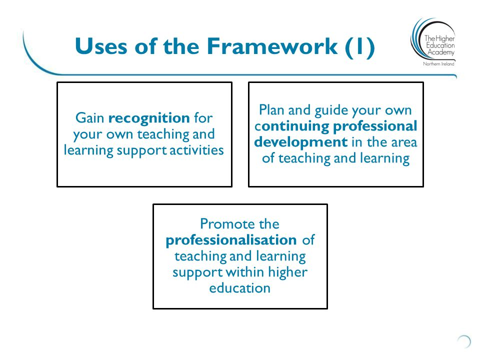 Uses of the Framework (1) Gain recognition for your own teaching and learning support activities Plan and guide your own continuing professional devel