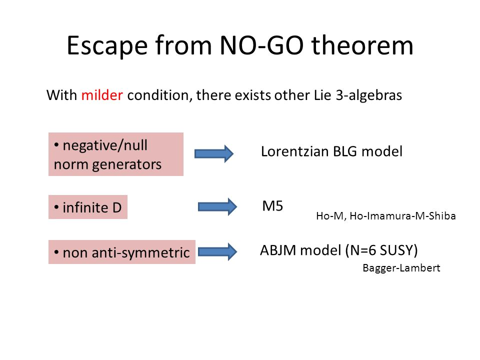 Escape from NO-GO theorem With milder condition, there exists other Lie 3-algebras negative/null norm generators infinite D Lorentzian BLG model M5 non anti-symmetric ABJM model (N=6 SUSY) Bagger-Lambert Ho-M, Ho-Imamura-M-Shiba