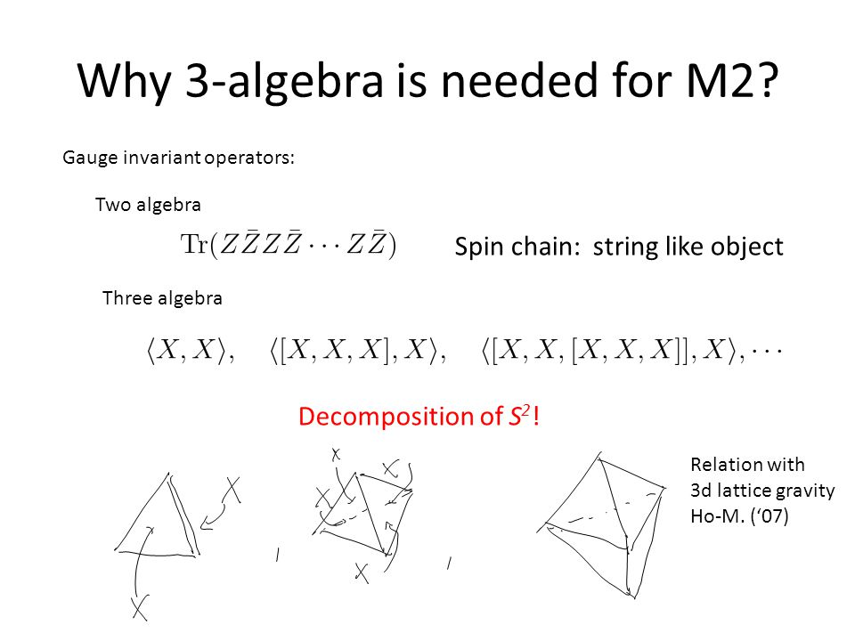 Why 3-algebra is needed for M2.