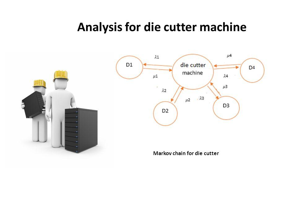 Analysis for die cutter machine Markov chain for die cutter