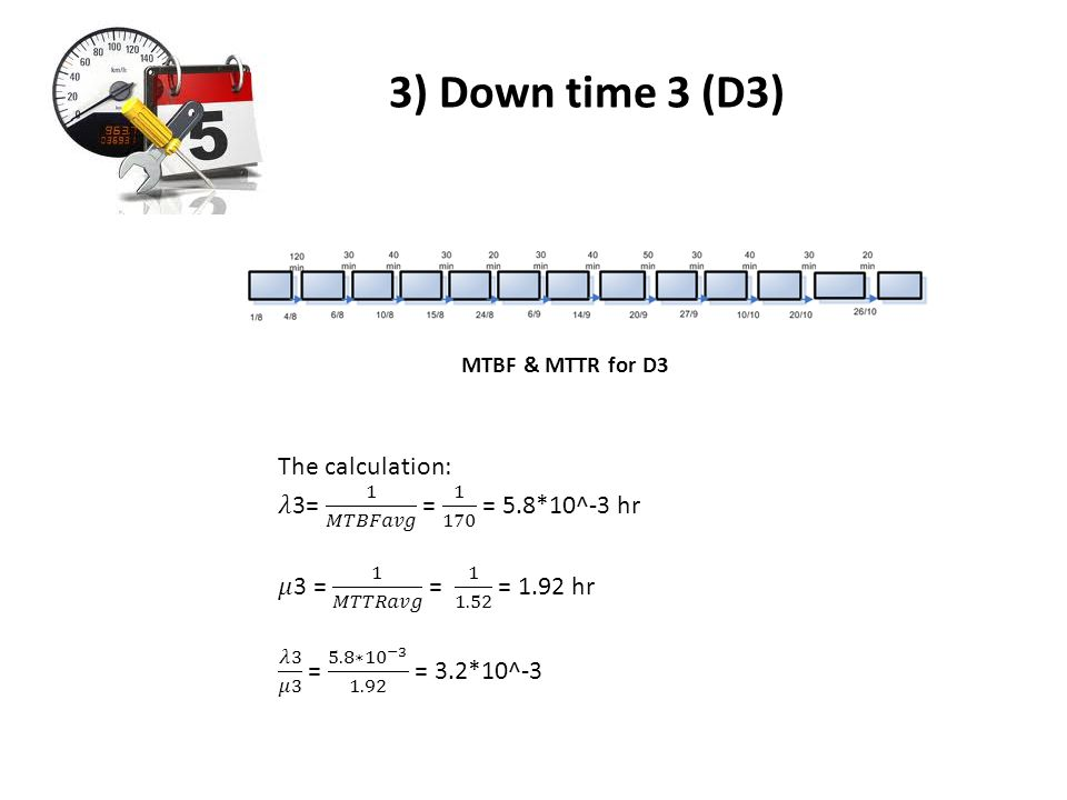 3) Down time 3 (D3) MTBF & MTTR for D3