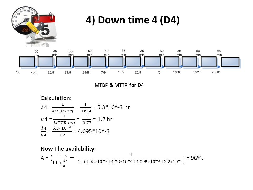 4) Down time 4 (D4) MTBF & MTTR for D4