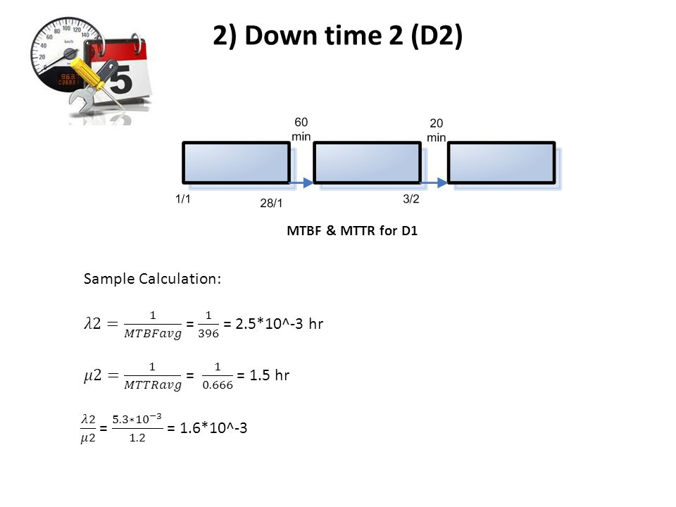 2) Down time 2 (D2) MTBF & MTTR for D1