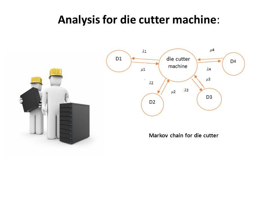 Analysis for die cutter machine: Markov chain for die cutter