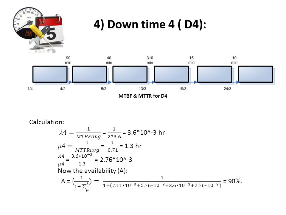 4) Down time 4 ( D4): MTBF & MTTR for D4
