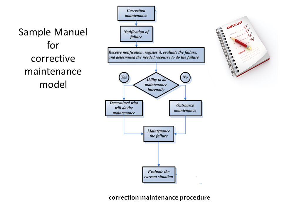 Sample Manuel for corrective maintenance model correction maintenance procedure