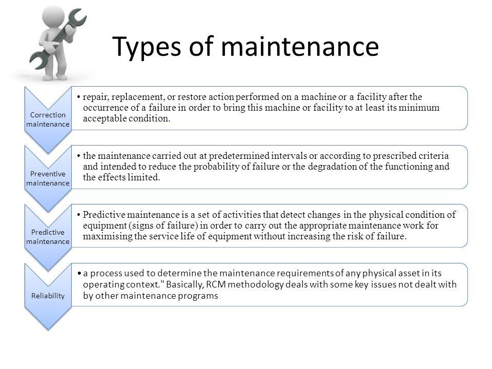 Preventive Maintenance Model preventive maintenance model in general