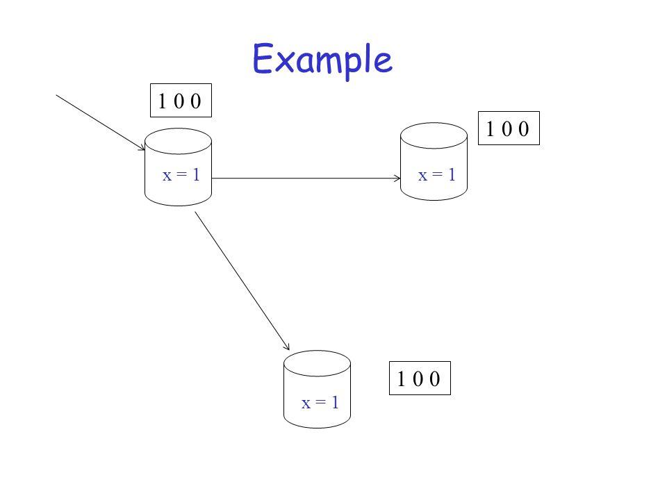 Example 1 0 0 x = 1