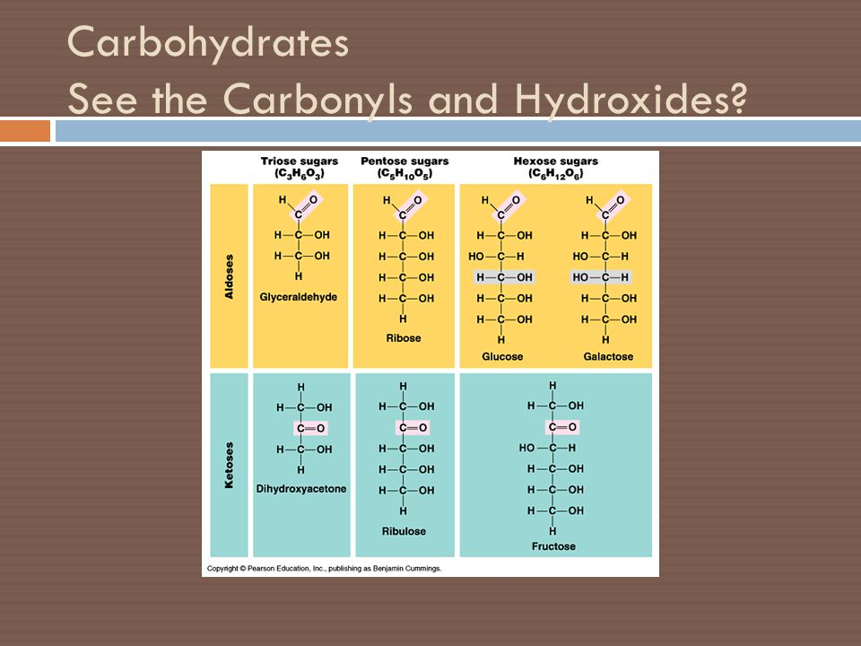 Carbohydrates See the Carbonyls and Hydroxides?