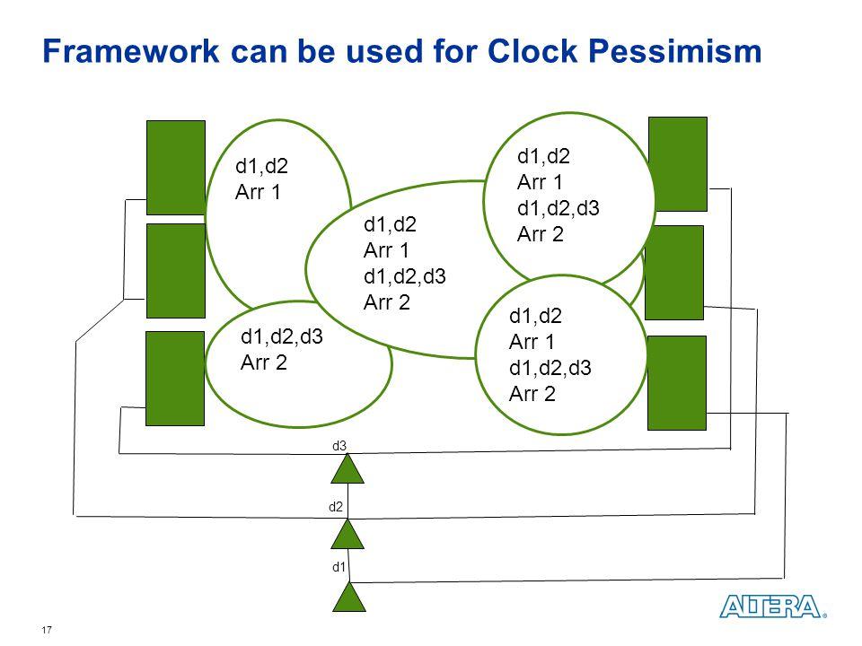 Framework can be used for Clock Pessimism 17 d1,d2 Arr 1 d1 d2 d3 d1,d2,d3 Arr 2 d1,d2 Arr 1 d1,d2,d3 Arr 2 d1,d2 Arr 1 d1,d2,d3 Arr 2 d1,d2 Arr 1 d1,