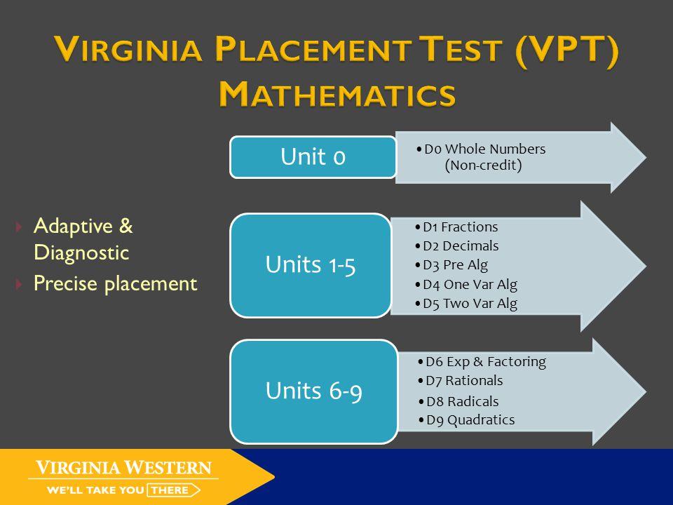  Adaptive & Diagnostic  Precise placement D0 Whole Numbers (Non-credit) Unit 0 D1 Fractions D2 Decimals D3 Pre Alg D4 One Var Alg D5 Two Var Alg Units 1-5 D6 Exp & Factoring D7 Rationals D8 Radicals D9 Quadratics Units 6-9