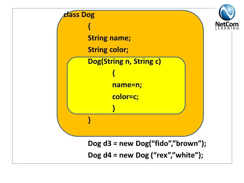 class Dog { String name; String color; Dog(String n, String c) { name=n; color=c; } Dog d3 = new Dog( fido , brown ); Dog d4 = new Dog ( rex , white );