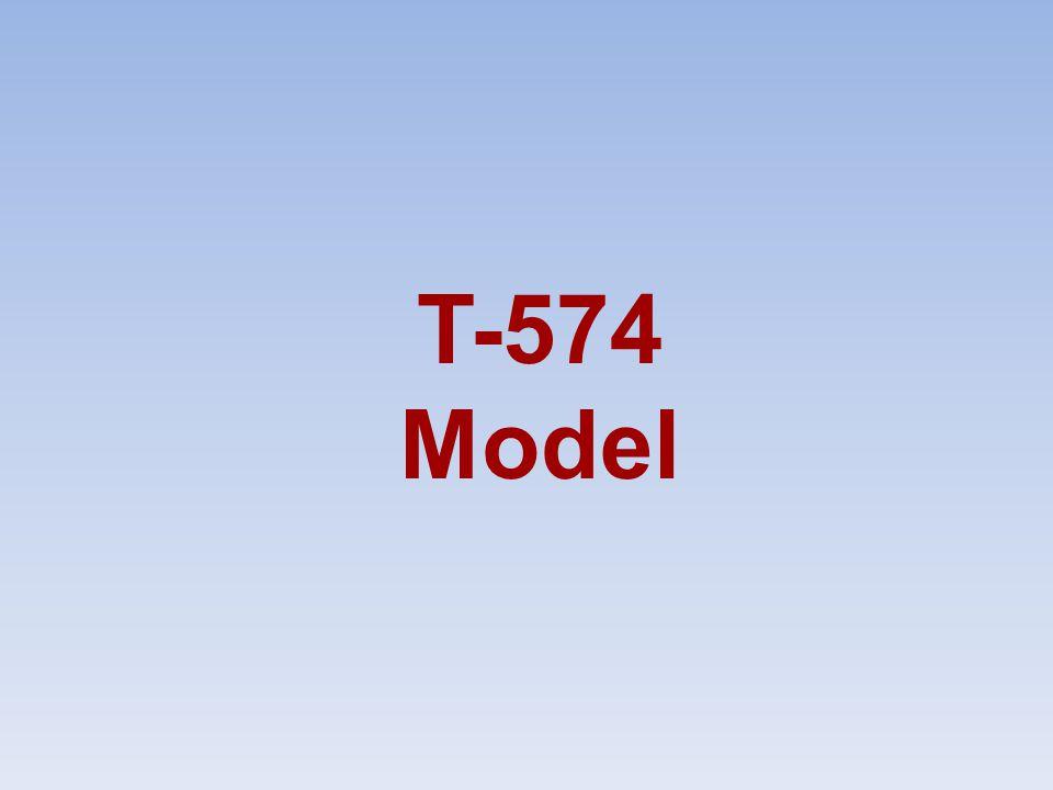 T-574 Model