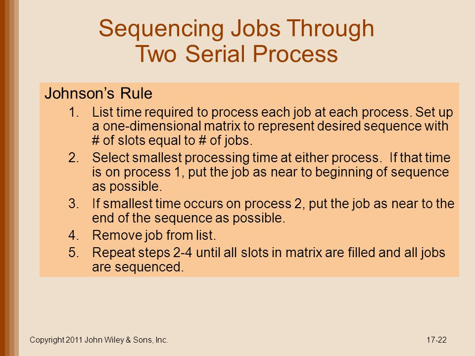 Sequencing Jobs Through Two Serial Process Copyright 2011 John Wiley & Sons, Inc.17-22 Johnson's Rule 1. 1.List time required to process each job at e