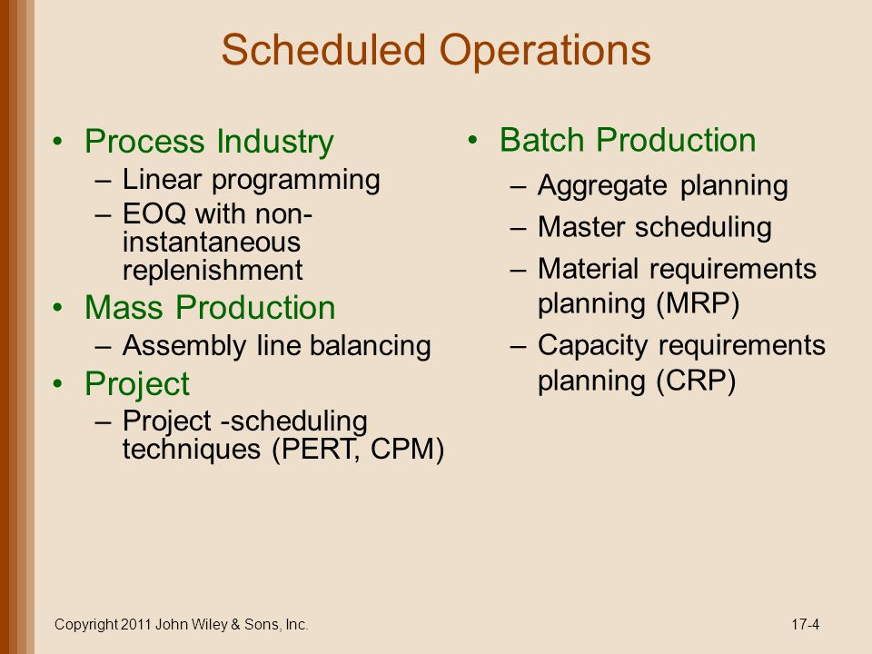 Scheduled Operations Process Industry –Linear programming –EOQ with non- instantaneous replenishment Mass Production –Assembly line balancing Project