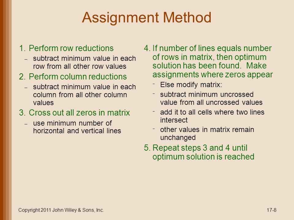 Assignment Method Copyright 2011 John Wiley & Sons, Inc.17-9 Initial PROJECT Matrix1234 Bryan105610 Kari6246 Noah7656 Chris95410 Row reduction Column reduction Cover all zeros 501530143014 402420232023 210101000100 510631053105 Number lines  number of rows so modify matrix