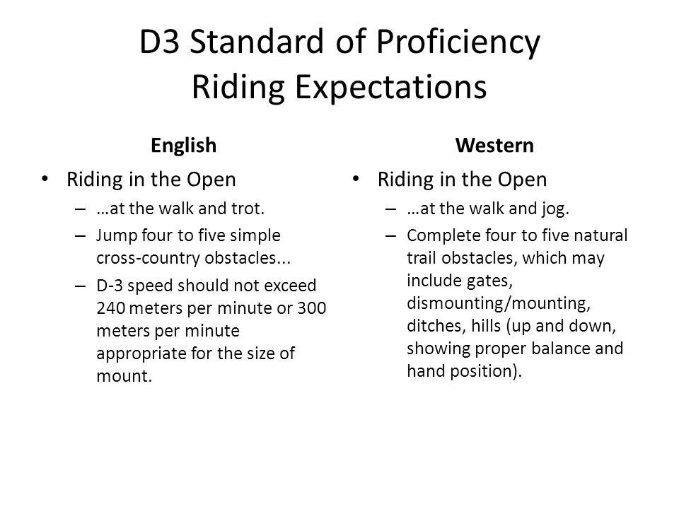 D3 Standard of Proficiency Riding Expectations English Riding in the Open – …at the walk and trot.