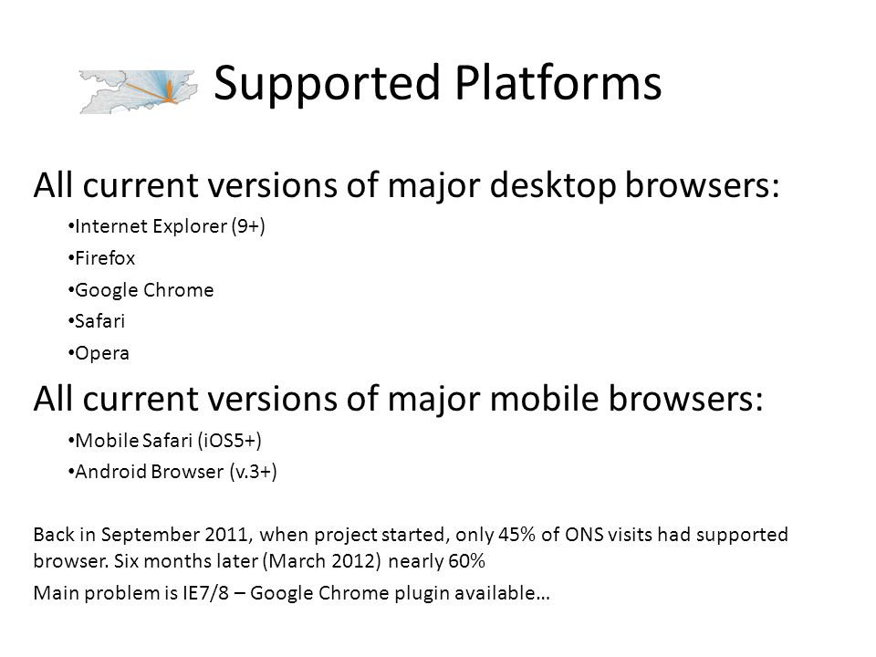 Supported Platforms All current versions of major desktop browsers: Internet Explorer (9+) Firefox Google Chrome Safari Opera All current versions of major mobile browsers: Mobile Safari (iOS5+) Android Browser (v.3+) Back in September 2011, when project started, only 45% of ONS visits had supported browser.