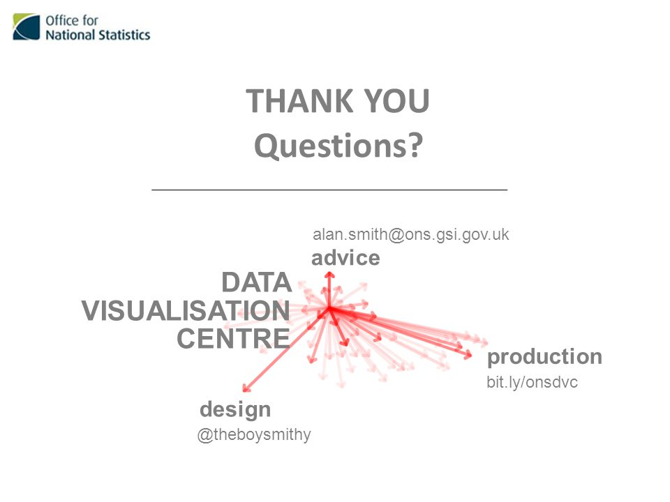DATA VISUALISATION CENTRE alan.smith@ons.gsi.gov.uk production advice design @theboysmithy bit.ly/onsdvc THANK YOU Questions