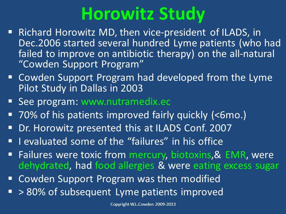 Effect of Therapies on Borrelia Biofilm Control Banderol OnlySamento OnlyBanderol+Samento Copyright W.L.Cowden 2009-2013 Doxycycline