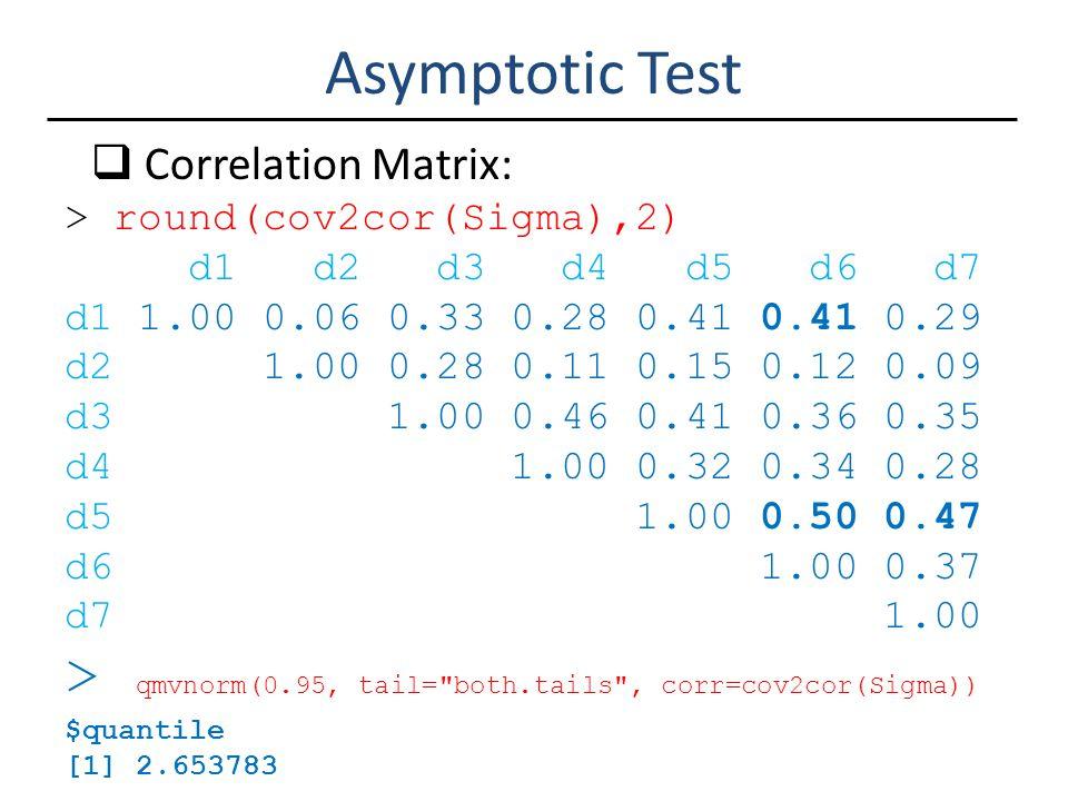 Asymptotic Test  Correlation Matrix: > round(cov2cor(Sigma),2) d1 d2 d3 d4 d5 d6 d7 d1 1.00 0.06 0.33 0.28 0.41 0.41 0.29 d2 1.00 0.28 0.11 0.15 0.12 0.09 d3 1.00 0.46 0.41 0.36 0.35 d4 1.00 0.32 0.34 0.28 d5 1.00 0.50 0.47 d6 1.00 0.37 d7 1.00 > qmvnorm(0.95, tail= both.tails , corr=cov2cor(Sigma)) $quantile [1] 2.653783