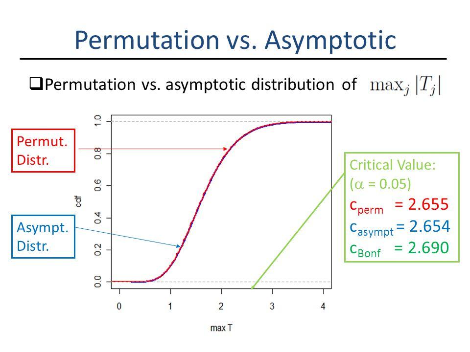 Permutation vs. Asymptotic  Permutation vs.