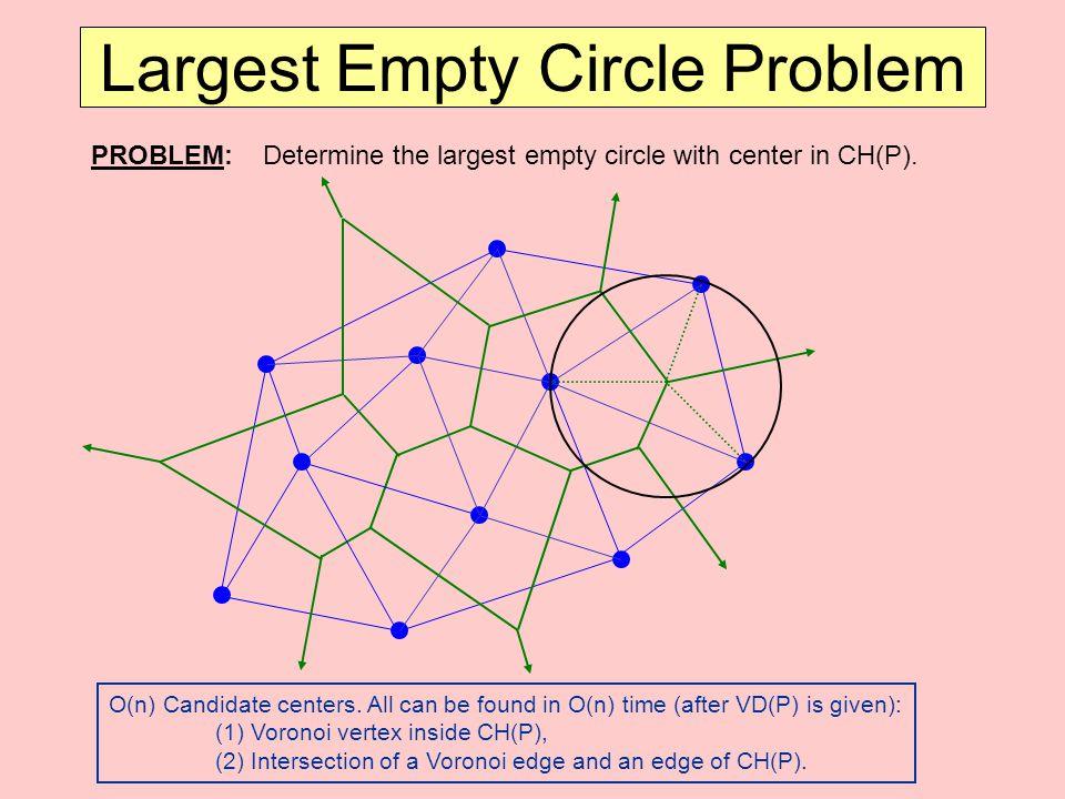 Largest Empty Circle Problem PROBLEM: Determine the largest empty circle with center in CH(P).