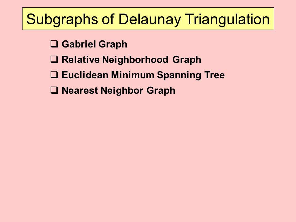  Gabriel Graph  Relative Neighborhood Graph  Euclidean Minimum Spanning Tree  Nearest Neighbor Graph Subgraphs of Delaunay Triangulation