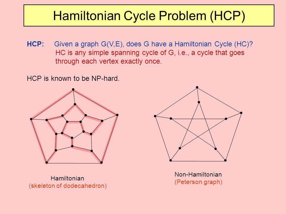 Hamiltonian Cycle Problem (HCP) HCP: Given a graph G(V,E), does G have a Hamiltonian Cycle (HC).