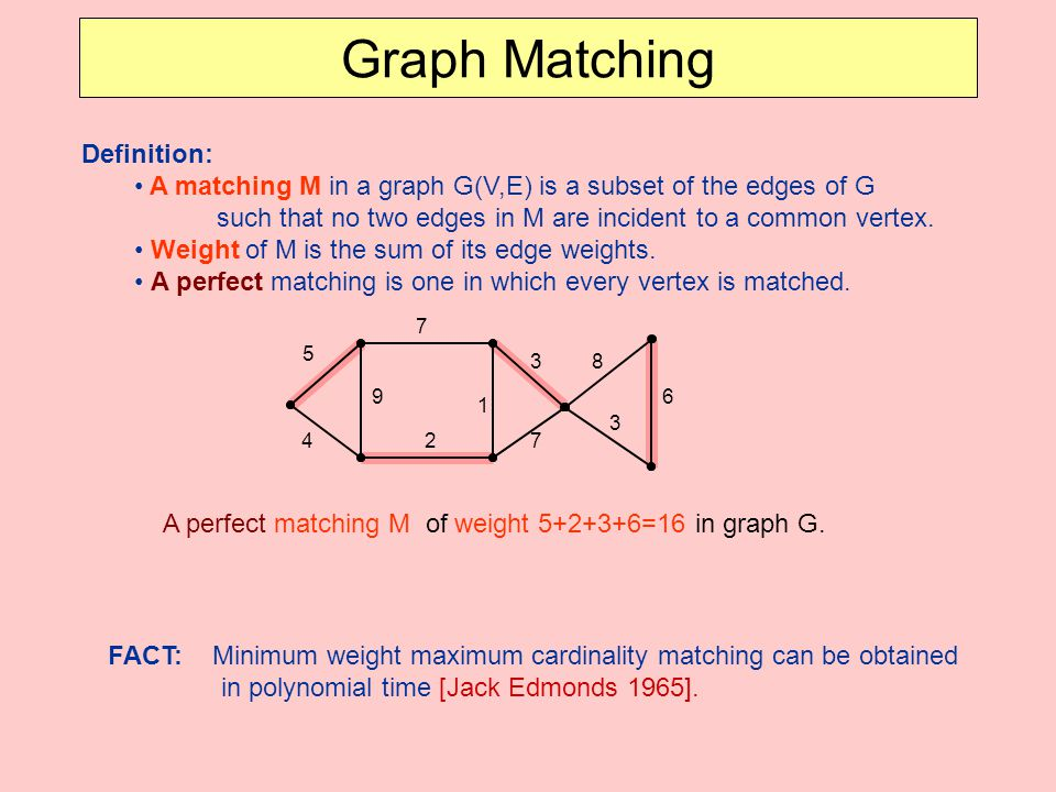 Graph Matching Definition: A matching M in a graph G(V,E) is a subset of the edges of G such that no two edges in M are incident to a common vertex.