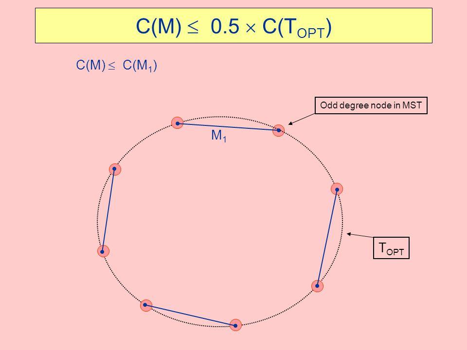 C(M)  0.5  C(T OPT ) C(M)  C(M 1 ) M1M1 Odd degree node in MST T OPT