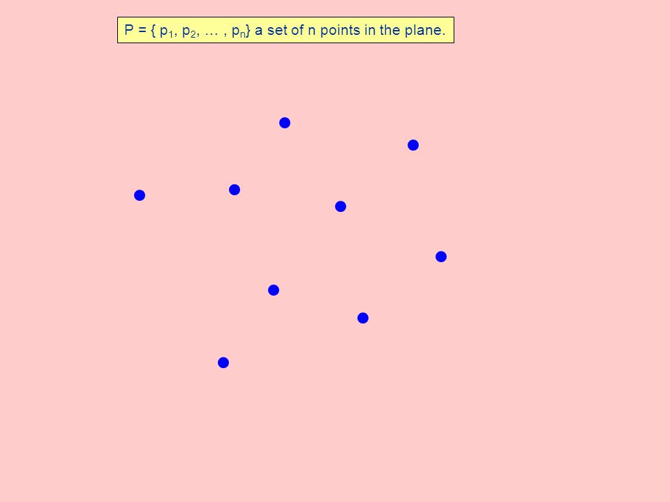P = { p 1, p 2, …, p n } a set of n points in the plane.