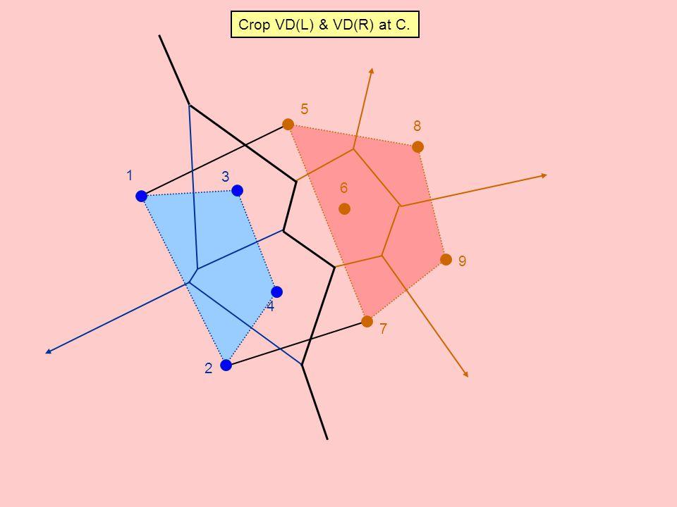 1 2 3 4 5 6 7 8 9 Crop VD(L) & VD(R) at C.