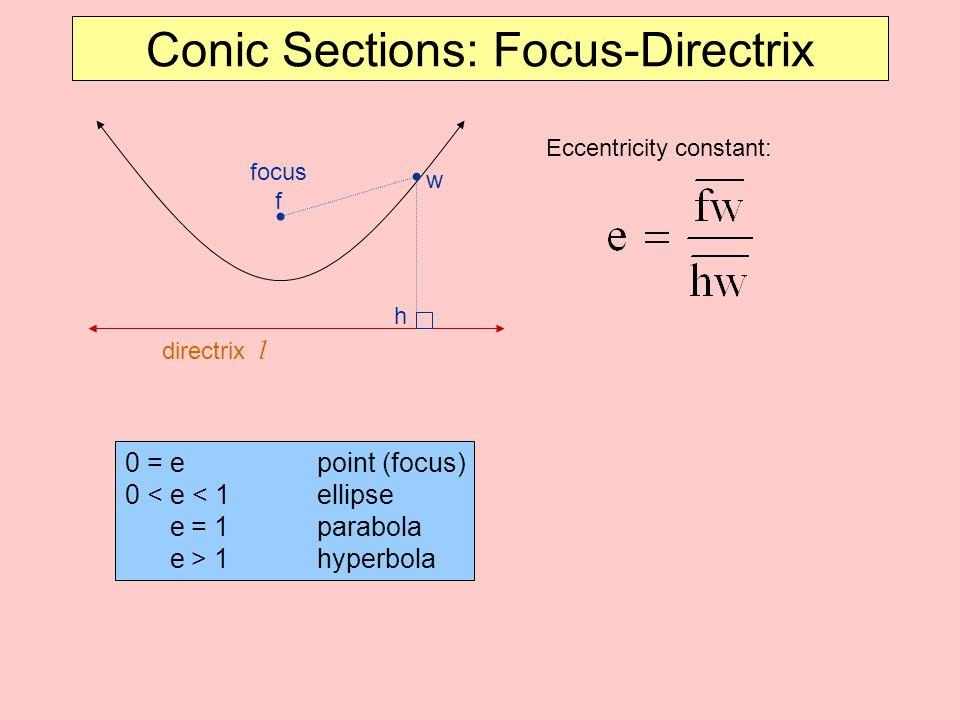 Conic Sections: Focus-Directrix focus f directrix l w h Eccentricity constant: 0 = e point (focus) 0 < e < 1 ellipse e = 1 parabola e > 1hyperbola