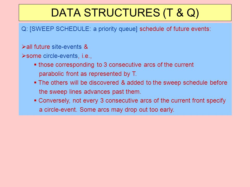 Q: [SWEEP SCHEDULE: a priority queue] schedule of future events:  all future site-events &  some circle-events, i.e.,  those corresponding to 3 consecutive arcs of the current parabolic front as represented by T.