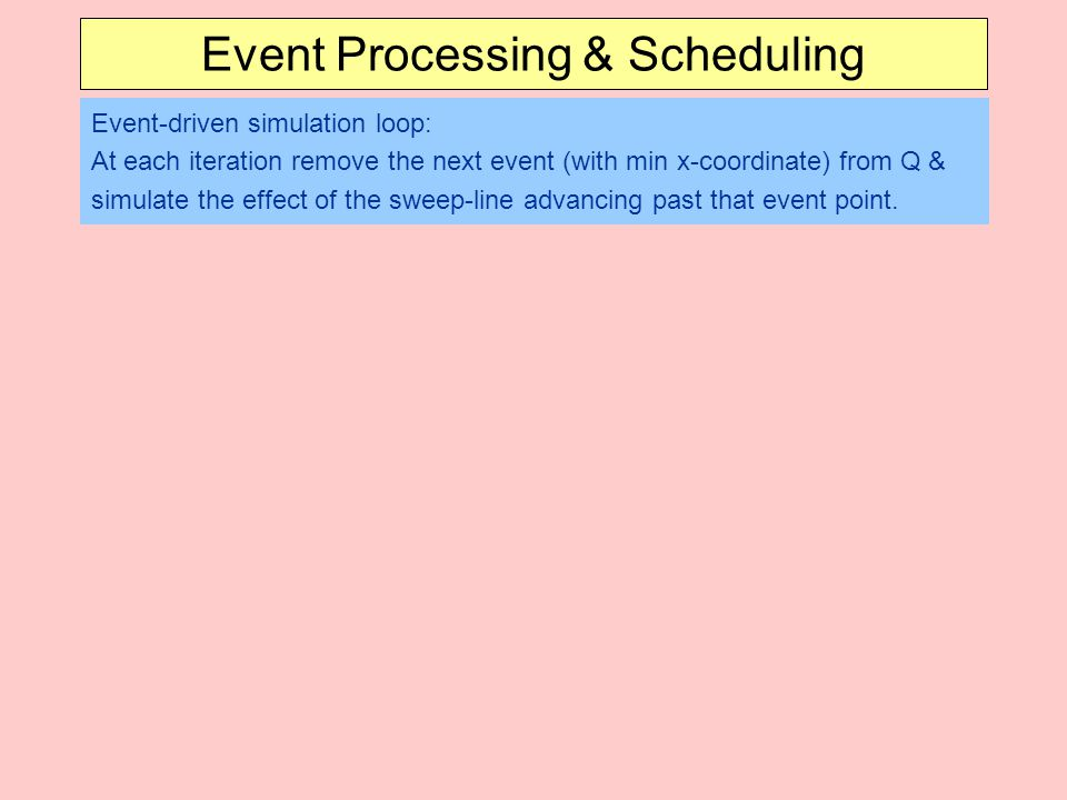 Event-driven simulation loop: At each iteration remove the next event (with min x-coordinate) from Q & simulate the effect of the sweep-line advancing past that event point.