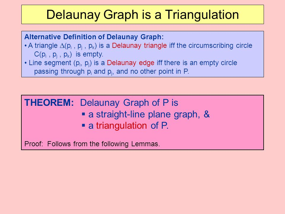 Delaunay Graph is a Triangulation THEOREM: Delaunay Graph of P is  a straight-line plane graph, &  a triangulation of P.