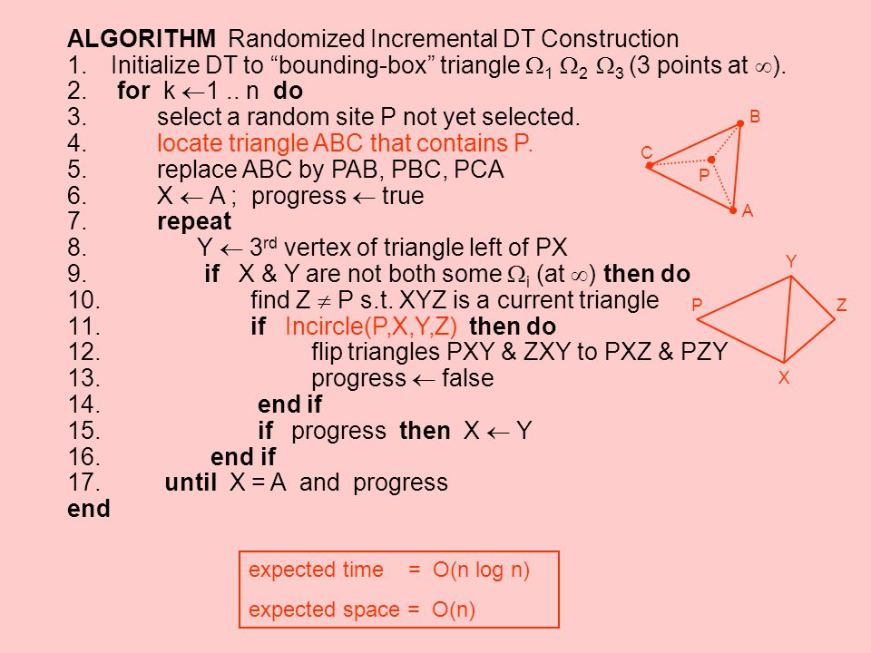ALGORITHM Randomized Incremental DT Construction 1.Initialize DT to bounding-box triangle  1  2  3 (3 points at  ).