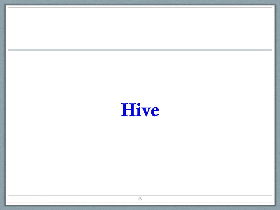 Hive 29