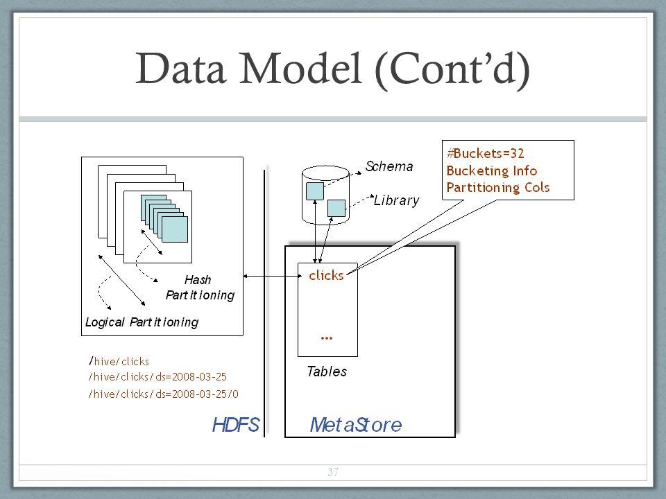 Data Model (Cont'd) 37