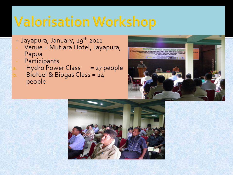 - Jayapura, January, 19 th 2011 - Venue = Mutiara Hotel, Jayapura, Papua - Participants a.